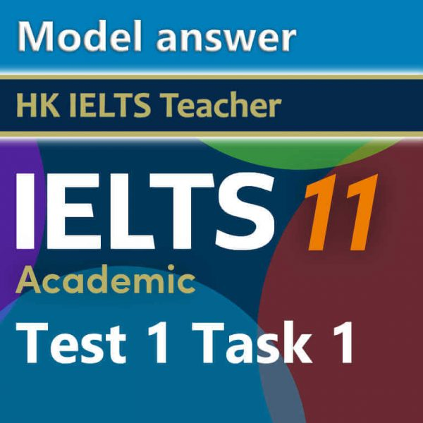 Cambridge IELTS 11 academic test 1 task 1 model answer