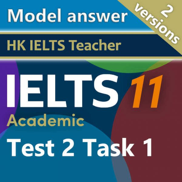 Cambridge IELTS 11 academic test 2 task 1 model answer