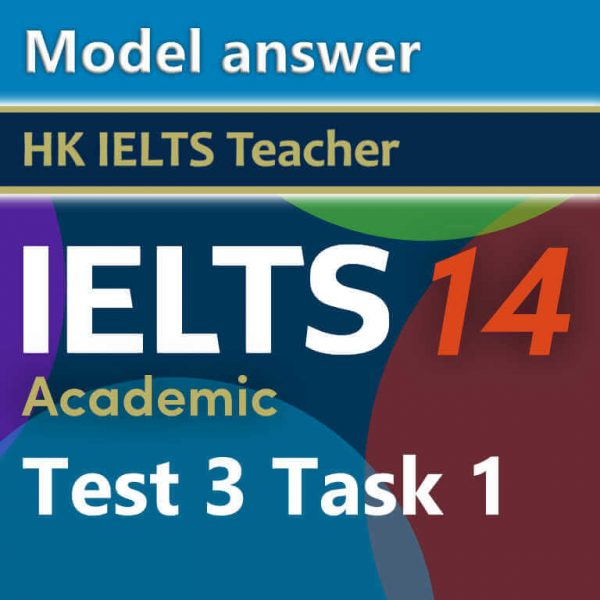 Cambridge IELTS 14 academic test 3 task 1 model answer
